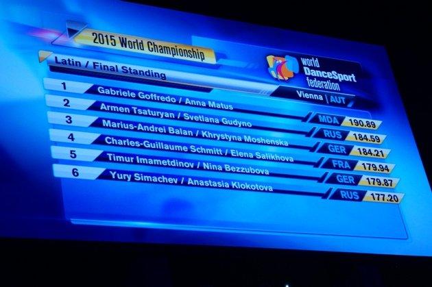 WM Latein 2015 WDSF Ergebnis Finale
